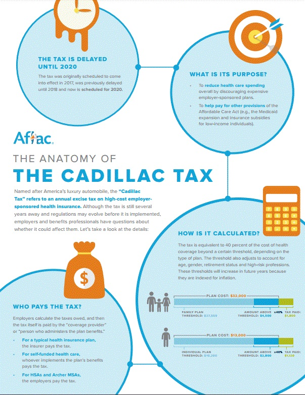 The Cadillac Tax With AIS Insurance Olathe Kansas