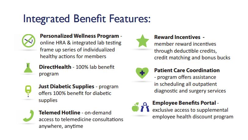 KGFA Benefits program represents a proven solution to address rising employee health benefit costs in the postAffordable Care Act (ACA) benefits environment.